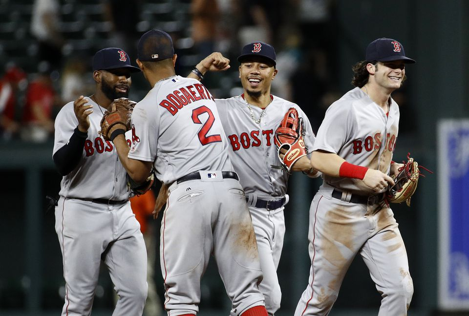 4ba56b12853 It s almost payday for some of the Red Sox  top young players - The ...