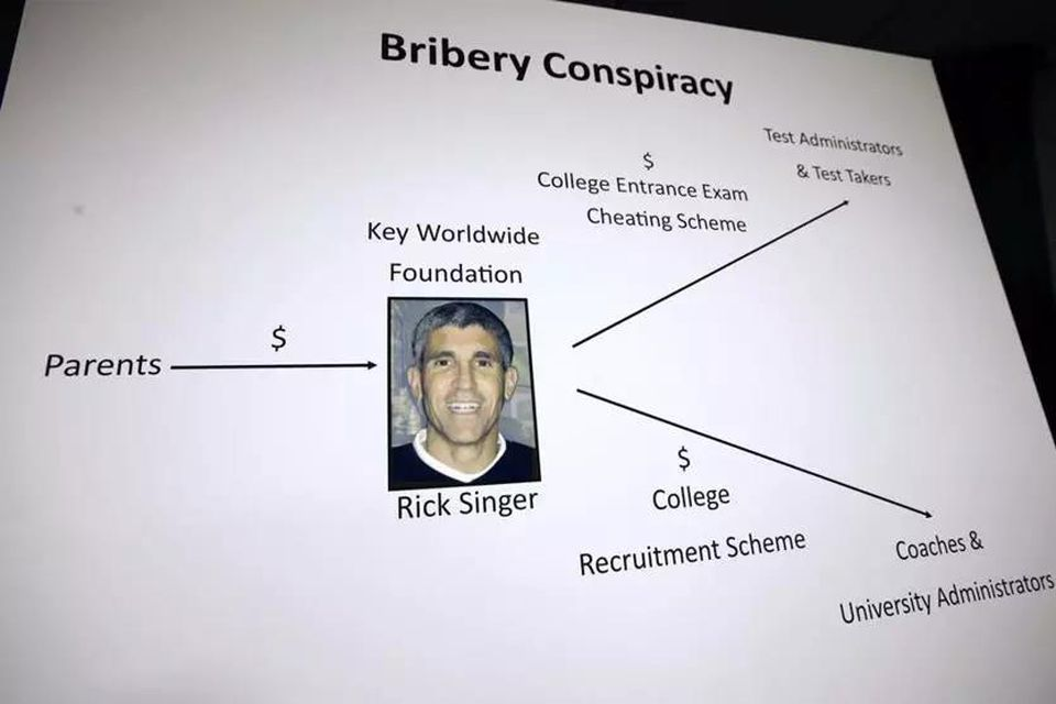 "William ""Rick"" Singer has pleaded guilty to being at the center of the college admissios bribery scheme."
